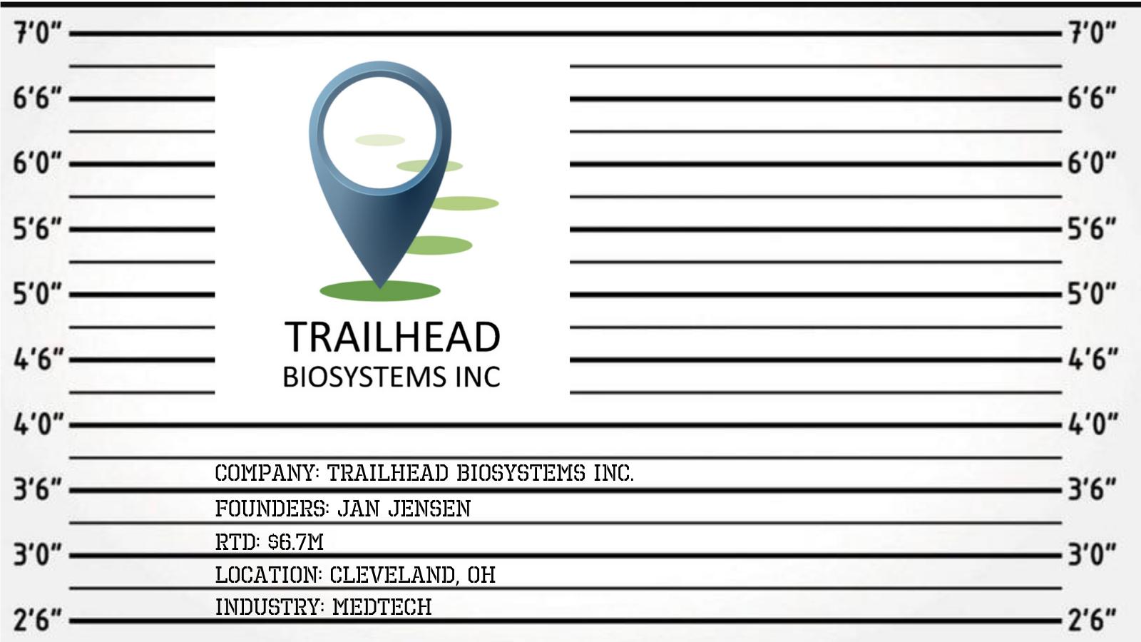 Trailhead Biosystems